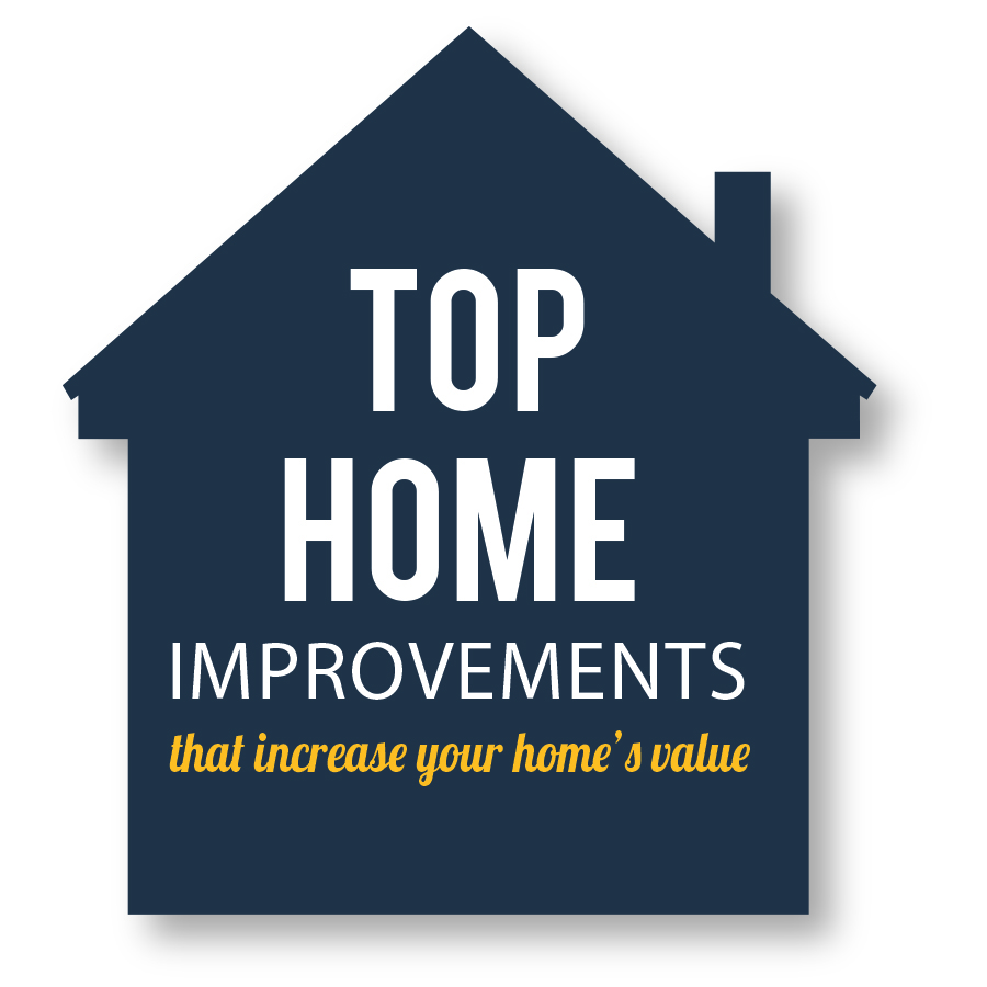 Home Improvements That Add Value Minteer Real Estate Team